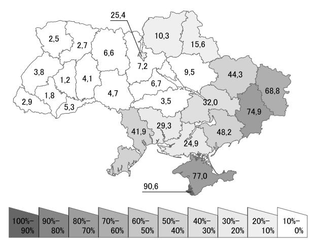 Ukraine 621px-10