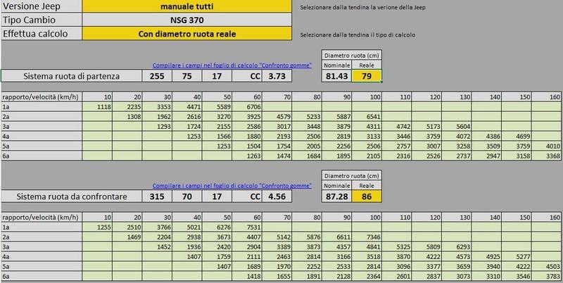 Pneumatici 35/12.50 r17 sahara Cattur11
