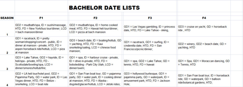 The Bachelor - Bachelorette - Statistics - NO Discussion - *Sleuthing - Spoilers* - Page 3 2017-211
