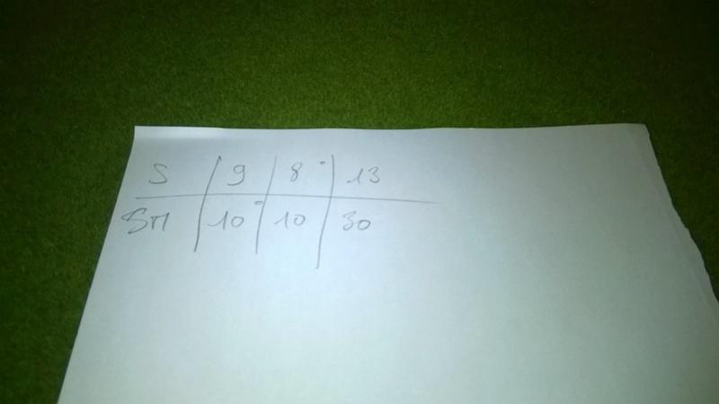 Partie d'inititation à Epinal - 2000pts vs 2000pts Wp_20119