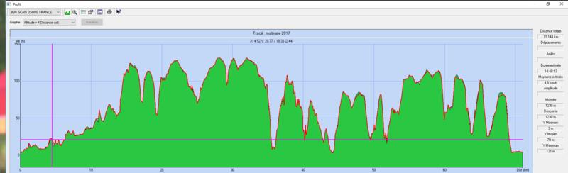 [Dimanche 7 Mai] rando longue distance duclair 72km Captur11