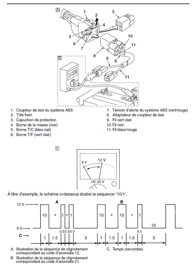 FJR AS 2007/ Voyant ABS allumé - Page 5 Debug_11