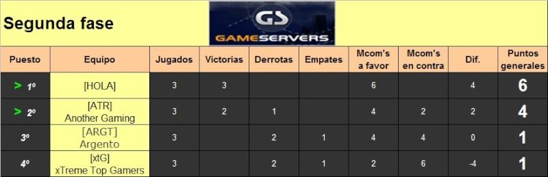 Tabla de posiciones ( segunda fase ) FINAL Segund16