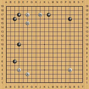 Qu'est-ce qu'un groupe stable au Go? Les directions. Coursd15