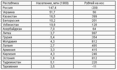 Украина 173410