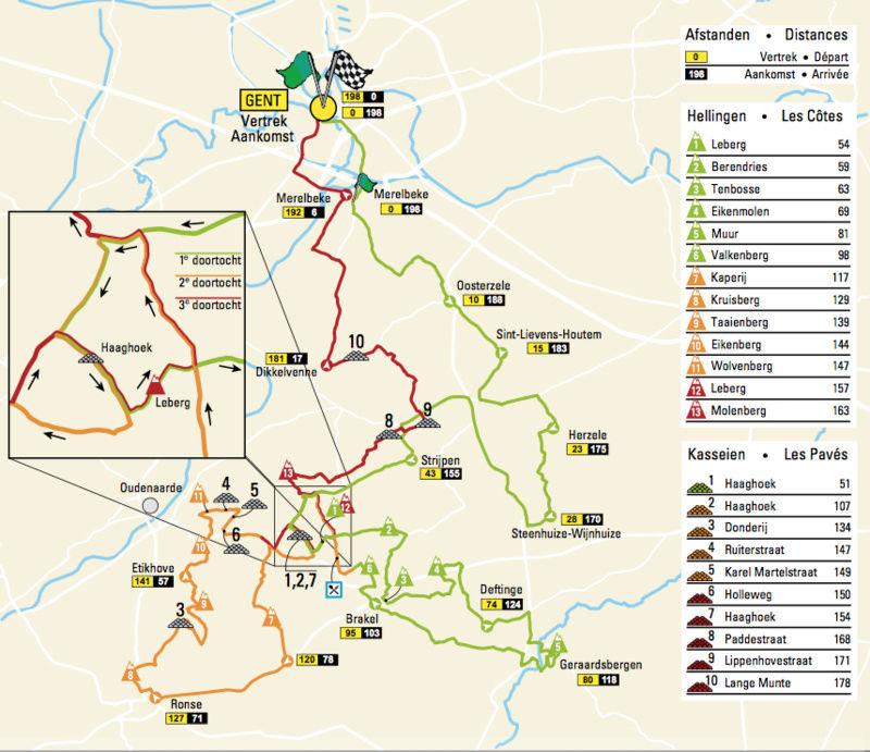 Omloop Het Nieuwsblad Omloop12