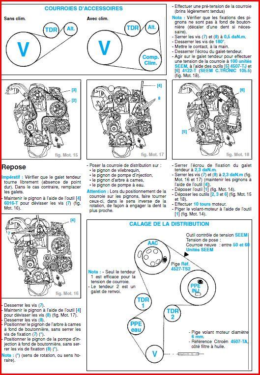 [ Peugeot 106 1,5d ] schéma courroie de distribution Distri10