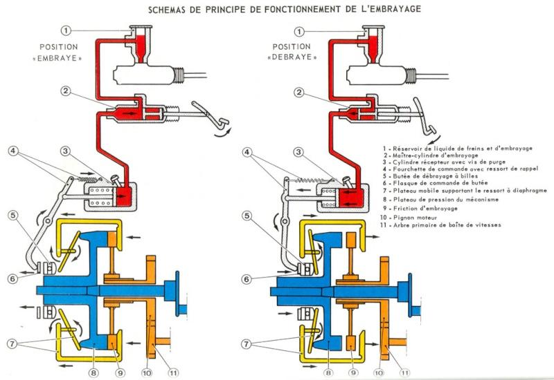 [ Bmw e36 325 td an 1991 ] Problème après changement embrayage Embray10