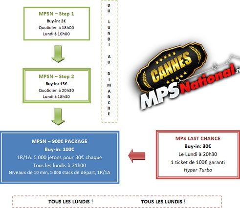 TurboPoker.fr - MPSN Cannes (MegaPokerSeries National) Tp_mps13