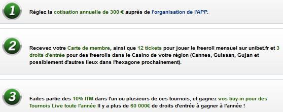 Unibet.fr - APP (All Poker Players) Unibet20