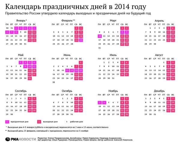 Как россияне отдыхают в праздничные дни в 2014 году  Mart0110