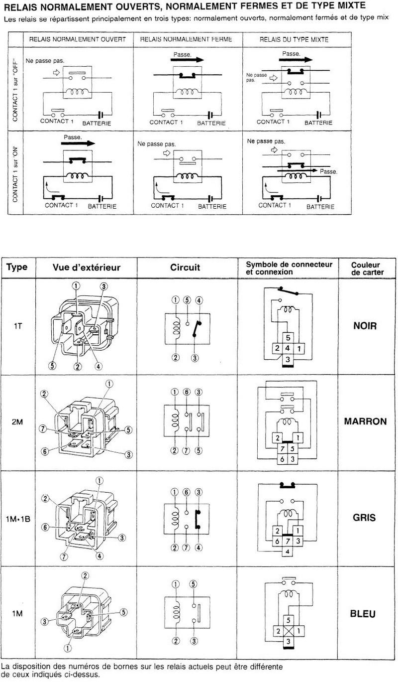 Les Relais ; qu'est que c'est ? et leurs schémas pour mieux comprendre votre Hummer Relais10