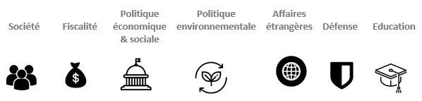 Présidentielle 2017 : le questionnaire JeVote.info vous aide à y voir plus clair Jevote10