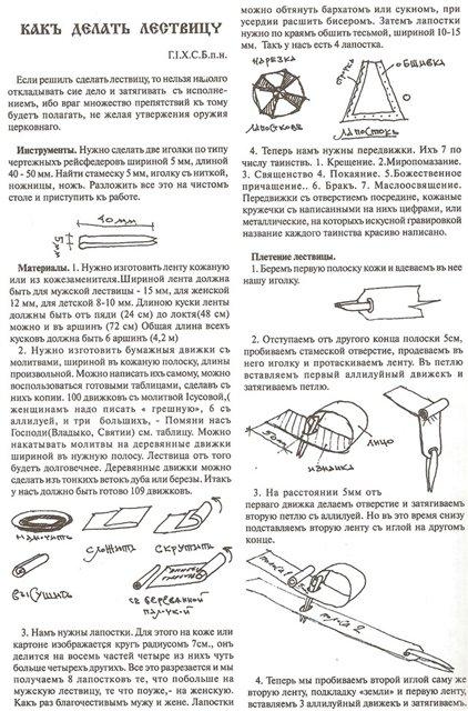 изготовление листовицы Ddunnd10
