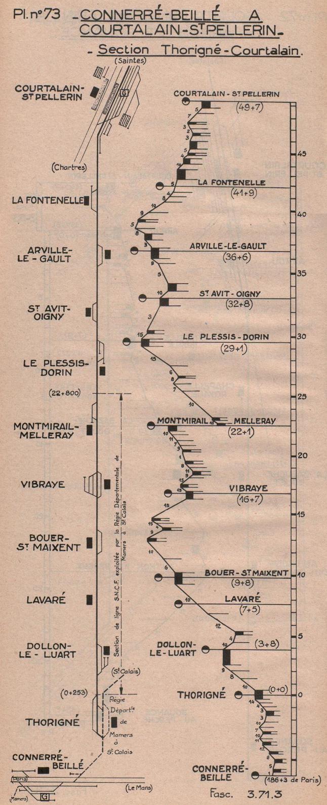 Sarthe Profil10