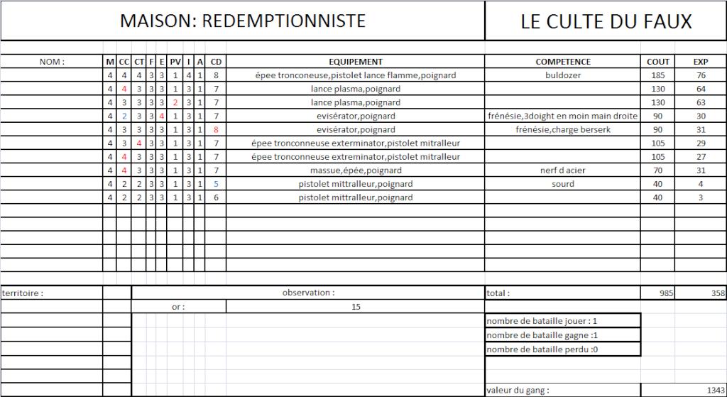 LE CULTE DU FAUX(redemptionniste) Redii10