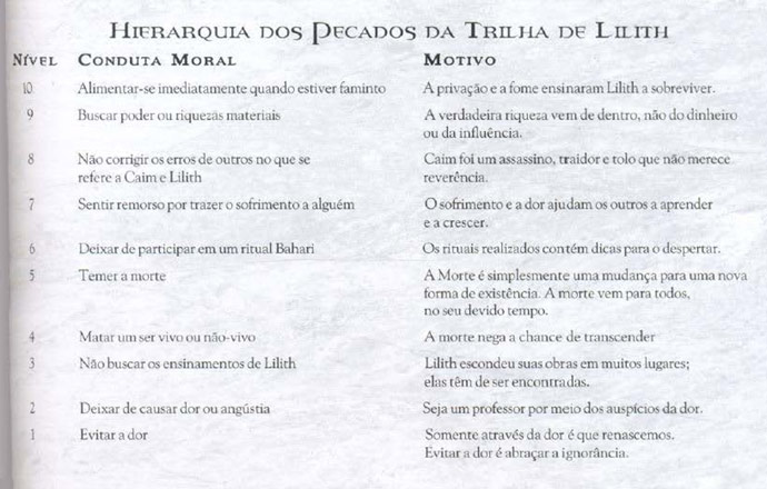 Trilhas da Sabedoria Lilis10