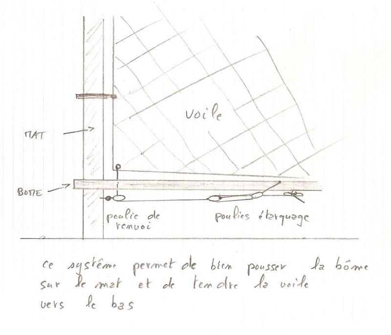 Thonier Marie-Jeanne (Billing Boats 1/50°) par jojo5 - Page 10 Etarqu10