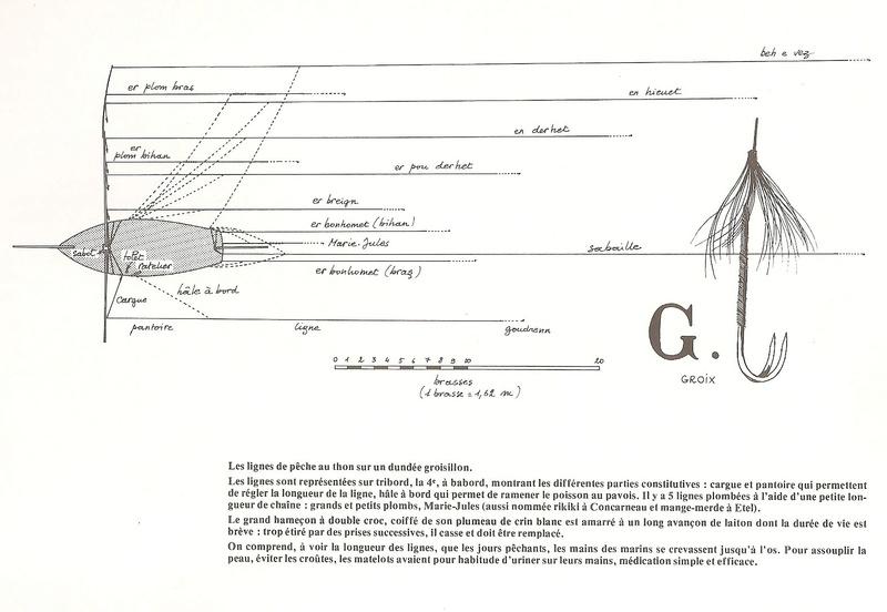 Thonier Marie-Jeanne (Billing Boats 1/50°) par jojo5 - Page 11 Hameyo10