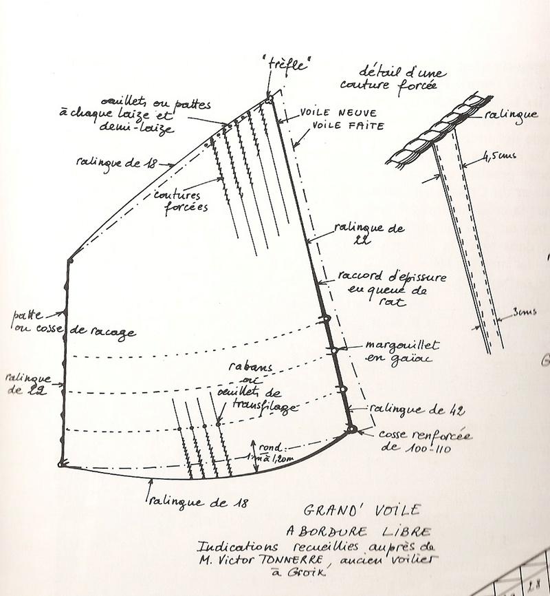 La Marie Jeanne Thonier Billing boats au 1/50 - Page 13 Voilur10