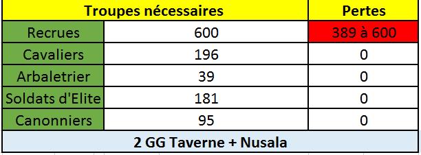 Nusala perte environ 480 R D65b4610