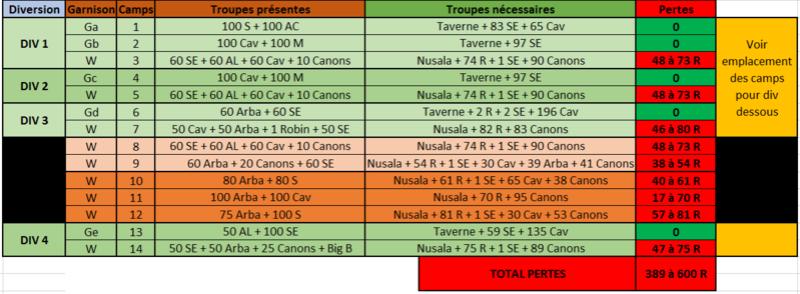 Nusala perte environ 480 R Dccef410