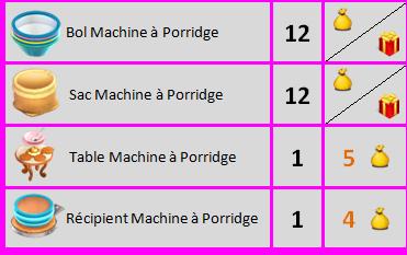 Machine à Porridge Sans_233