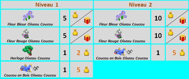 Oiseau Coucou => Plume d'Oiseau Coucou Sans_248