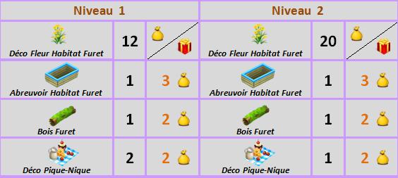 Habitat Furet Sans_400