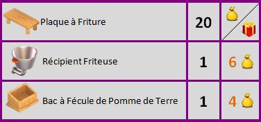 Friteuse Sans_t54