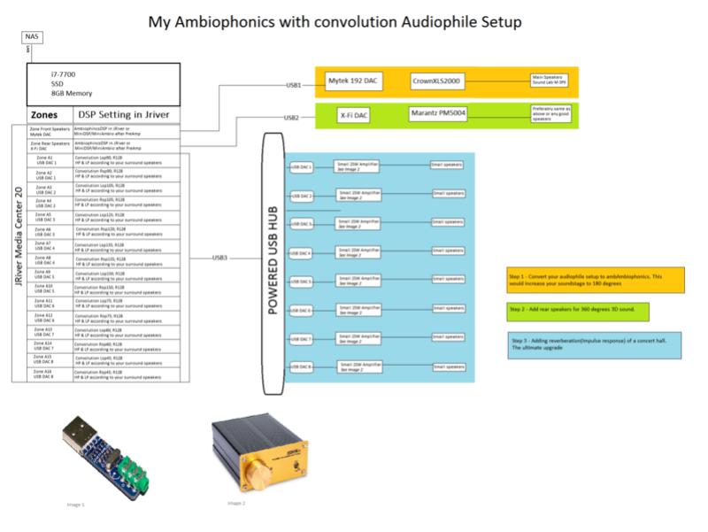 Final audiophile tweak - Convolution with Ambiophonics - Page 3