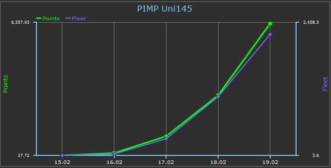 Candidature PIMP Pimpgr12