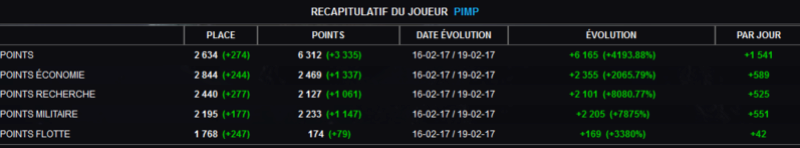 Candidature PIMP Statsp12