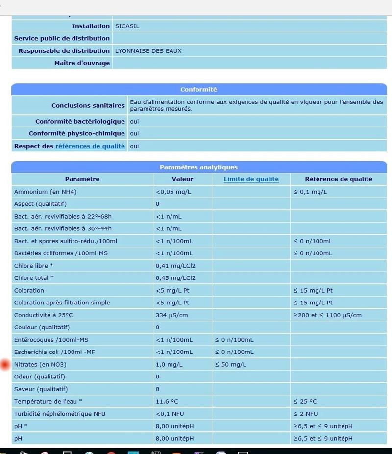 Qualité eau du robinet par departement Cannet11
