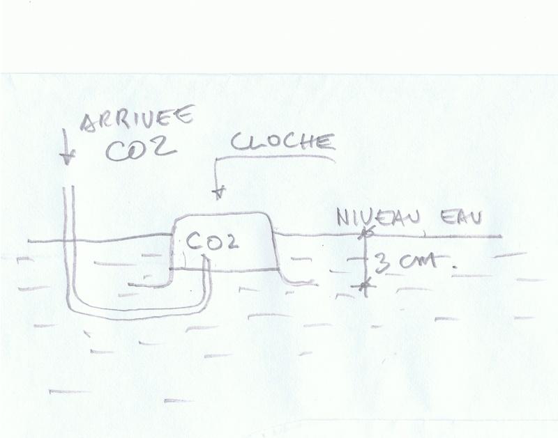 Diffusion de CO2 pour baisser le PH Image111