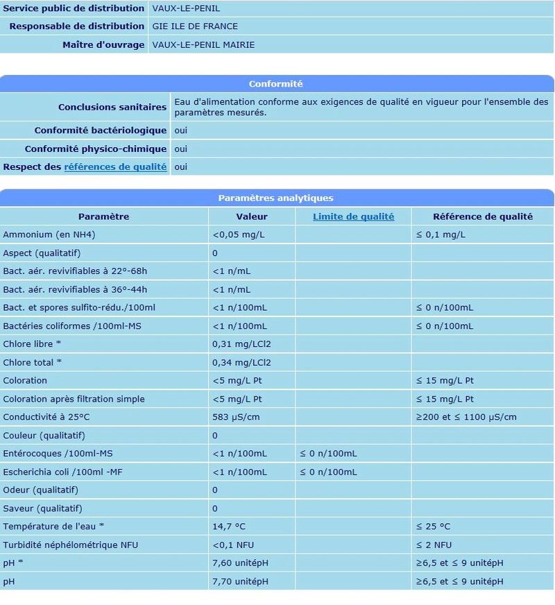 Qualité eau du robinet par departement Vaux10