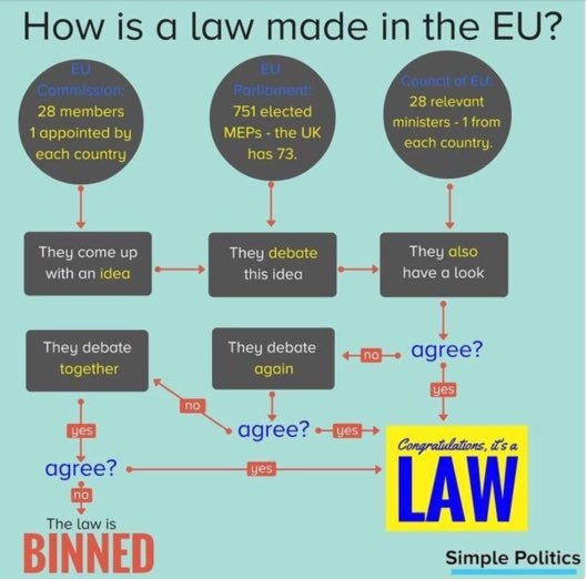 The UK and the European Union - in or out? (Part 2) Eu_law10