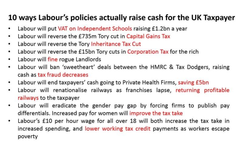 2017 general election  - Page 2 Labour10