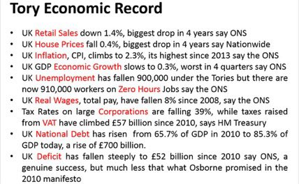 Why is it taken as axiomatic that the Tories are better at running the economy? - Page 3 Tory_e10