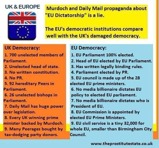The UK and the European Union - in or out? (Part 1) - Page 25 Uk_and11