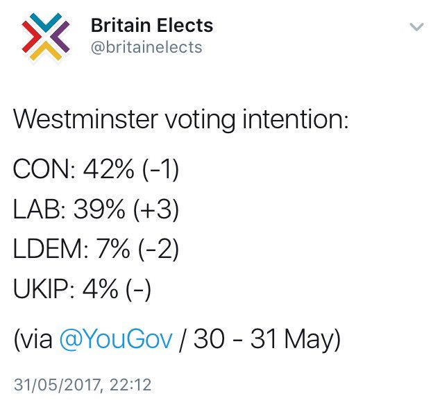 Latest polls - Page 16 Yougov11