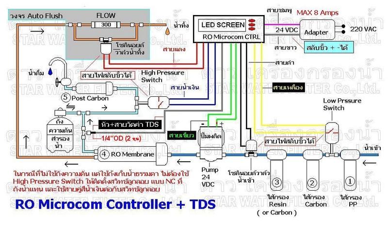 montage et modification d'un osmoseur Artfic11