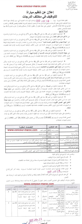 جماعة امزورن (إقليم الحسيمة ) : مباراة توظيف في درجات مختلفة (15 منصب) آخر أجل لإيداع الترشيحات 5 يونيو 2017 Concou97