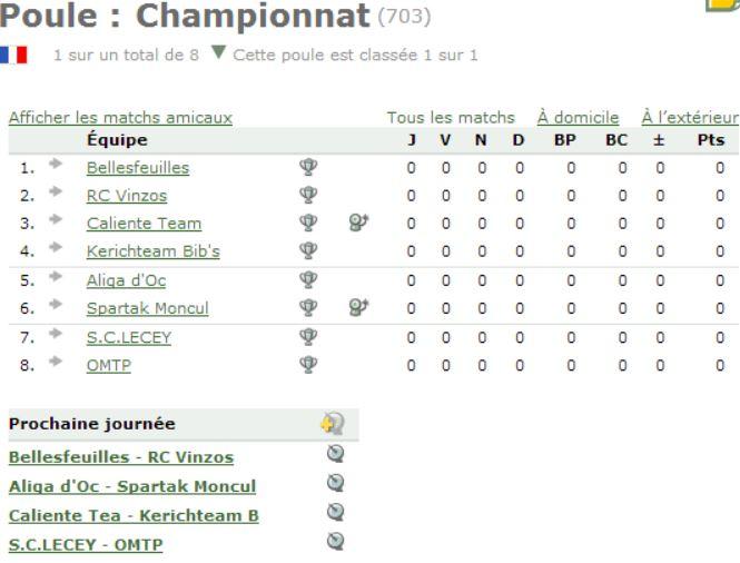 [Championnat Hattrick] Qui sera champion de France cette saison? Champi10