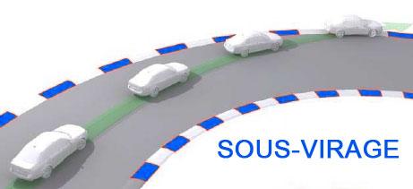 Comment régler un chassis  Sous_v10
