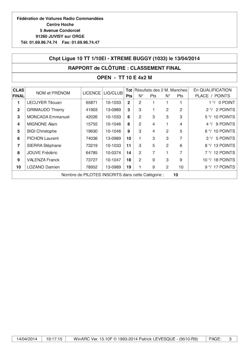 Ligue 10 - 2ème manche TT 1/10 Elec le 13 Avril à La Brillanne (1033) - Page 2 4x2m10