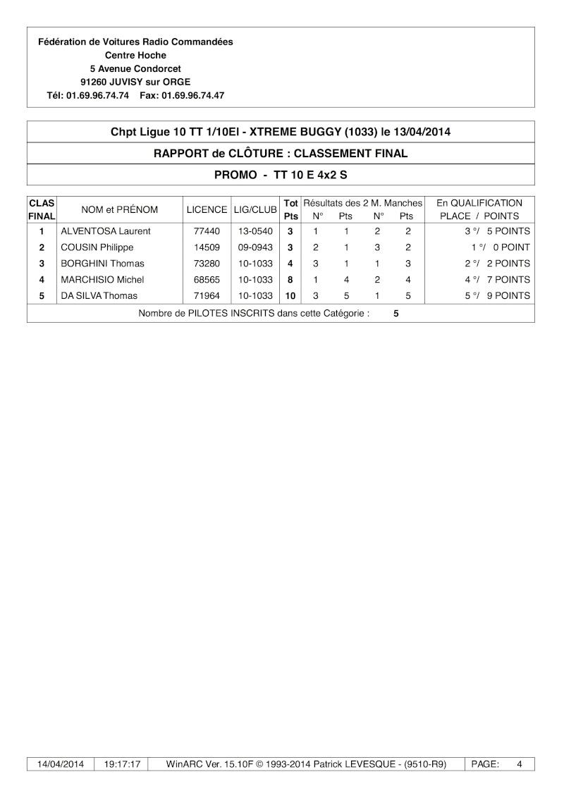 Ligue 10 - 2ème manche TT 1/10 Elec le 13 Avril à La Brillanne (1033) - Page 2 4x2s10