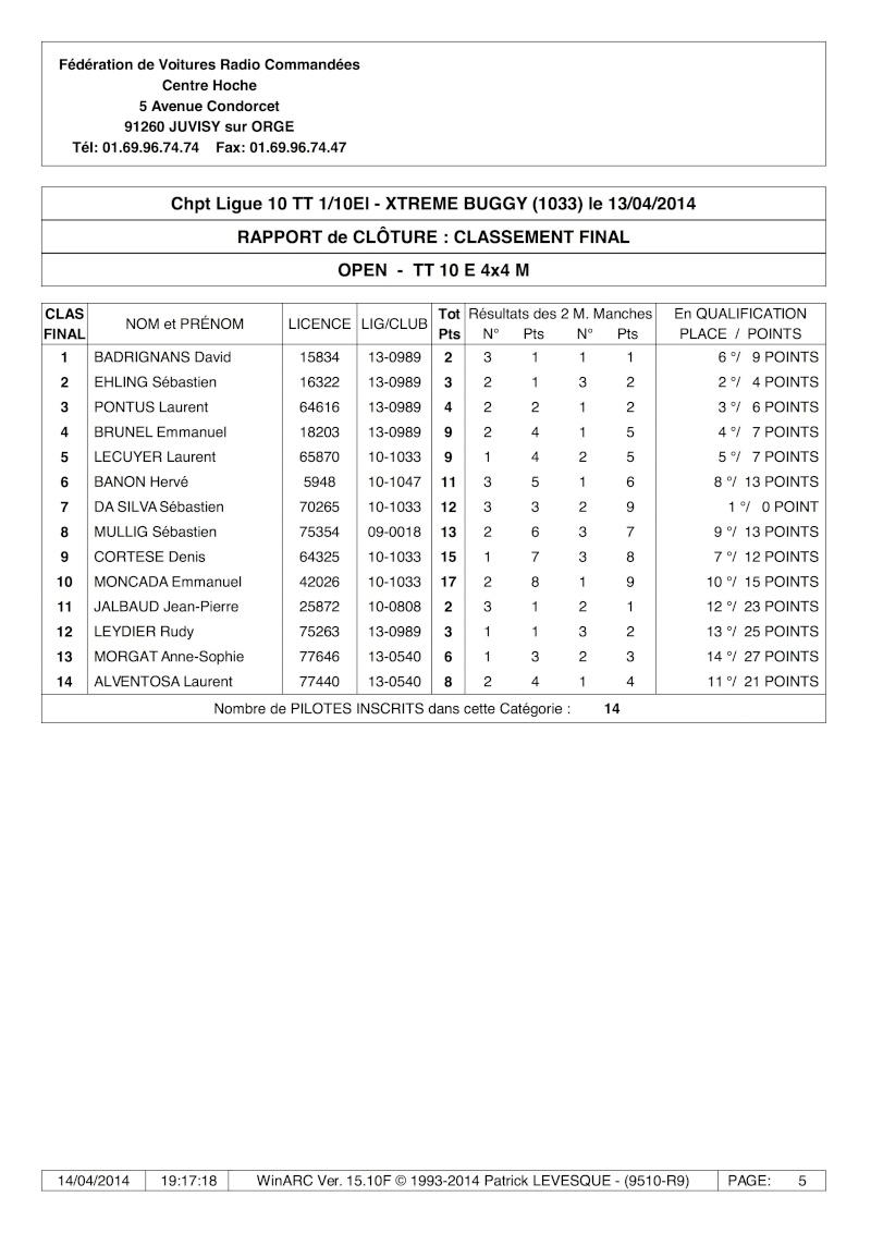 Ligue 10 - 2ème manche TT 1/10 Elec le 13 Avril à La Brillanne (1033) - Page 2 4x410