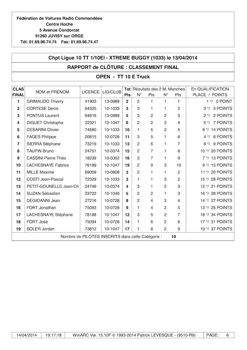 Ligue 10 - 2ème manche TT 1/10 Elec le 13 Avril à La Brillanne (1033) - Page 2 Trucks10