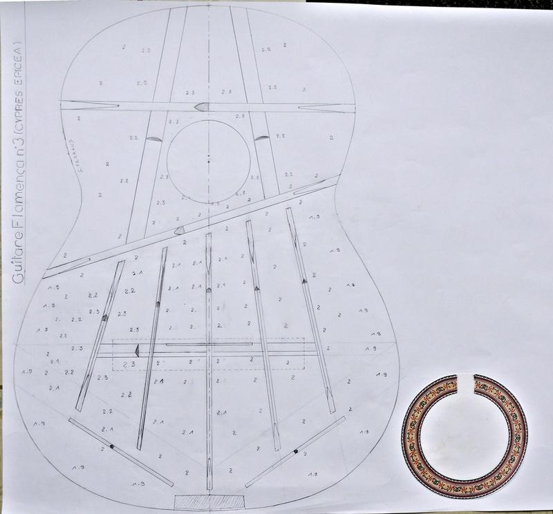 Construire sa guitare ... et plus si affinités avec le travail du bois - Page 4 _dsc1110